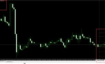 Forex mtn indicator forum